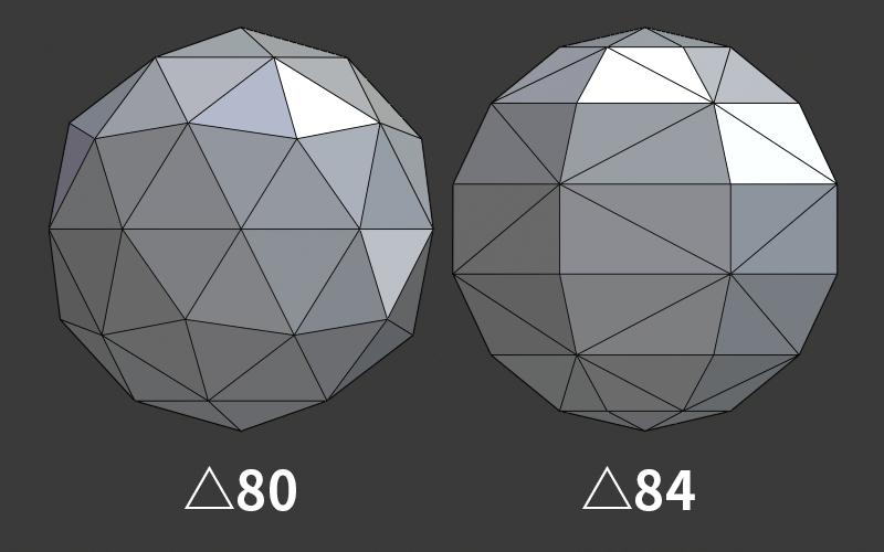 ICO球とUV球のポリゴン数