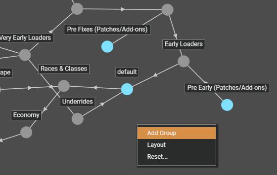 Vortexのグループの追加